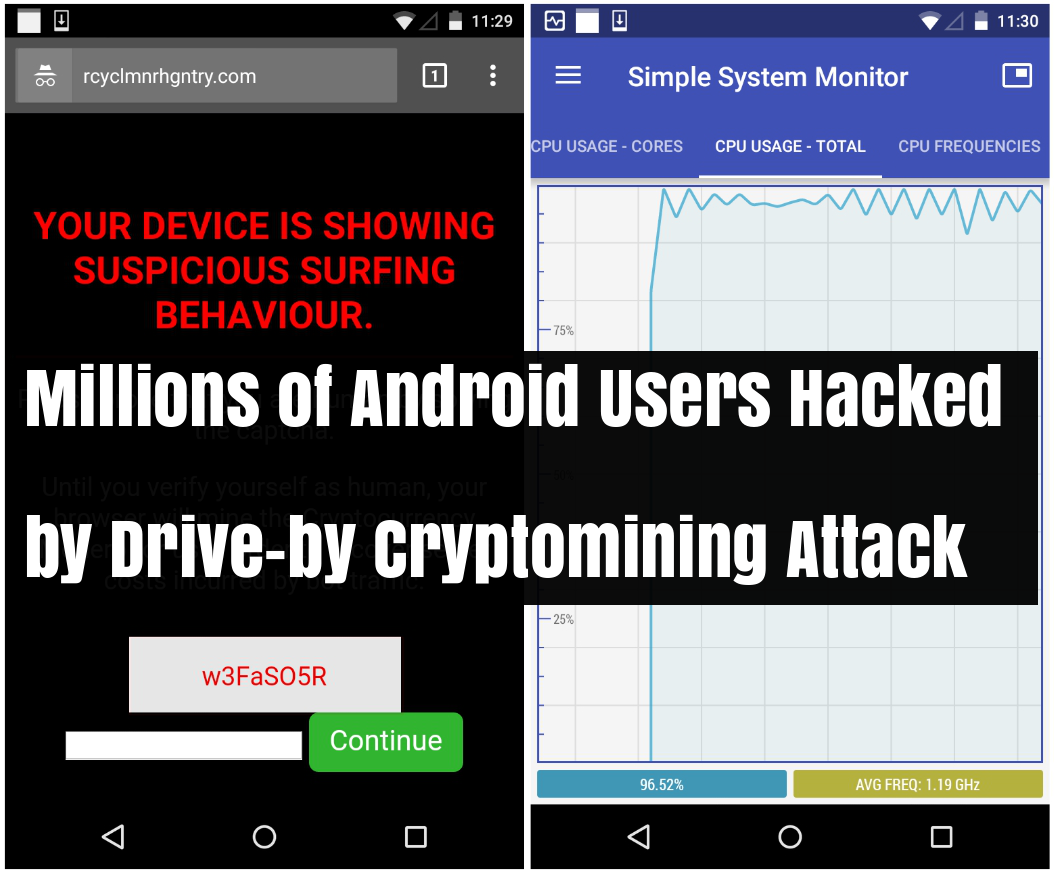 Millions of Android Users Hacked by Drive-by Cryptomining Attack